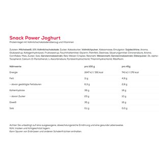 Power System TryPack 11er